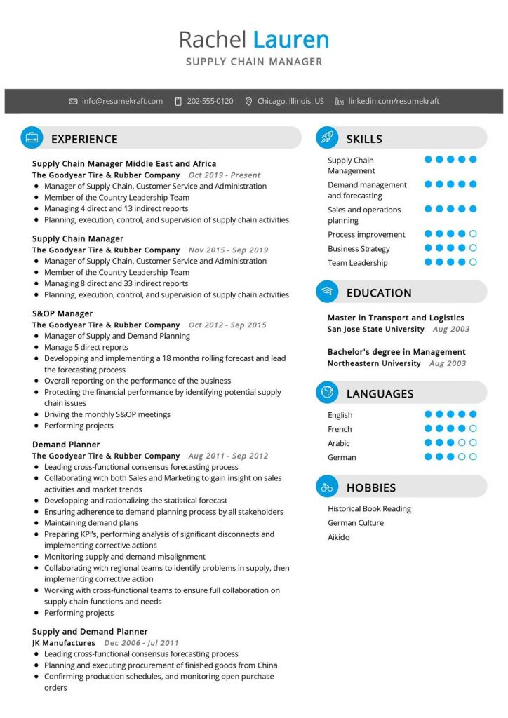 sales and marketing resume samples  page 3 of 7 2021