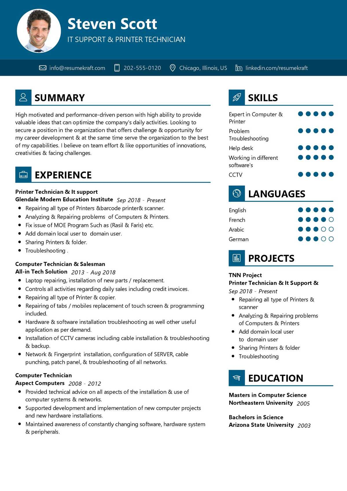 Mcitp resume format sample essays describing oneself
