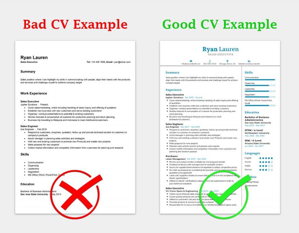 Good CV vs Bad CV